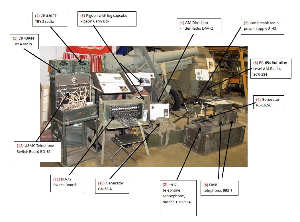 Communications Equipment WW2